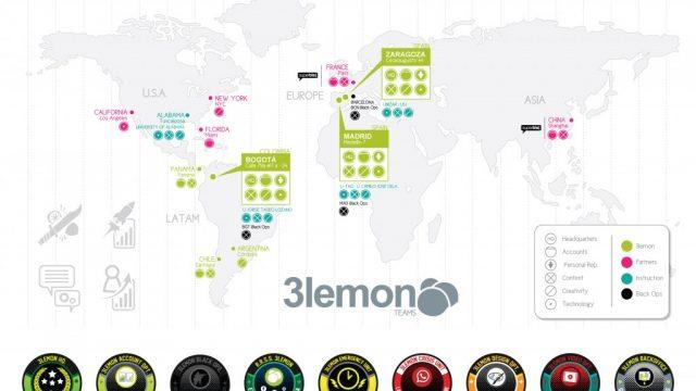 Mapa estratégico de 3lemon 2014