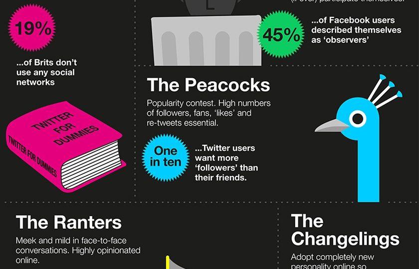 Infografias viejunas